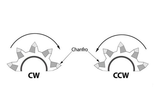 Identificação do sentido de rotação do Impulsor de Partida